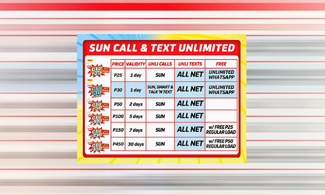 2016 Sun Cellular (CTU) Call and Text Unlimited Promo