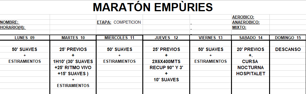 Preparación Maratón Empùries'18