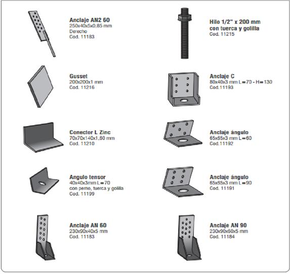 Estructuras De Metalcon Materiales
