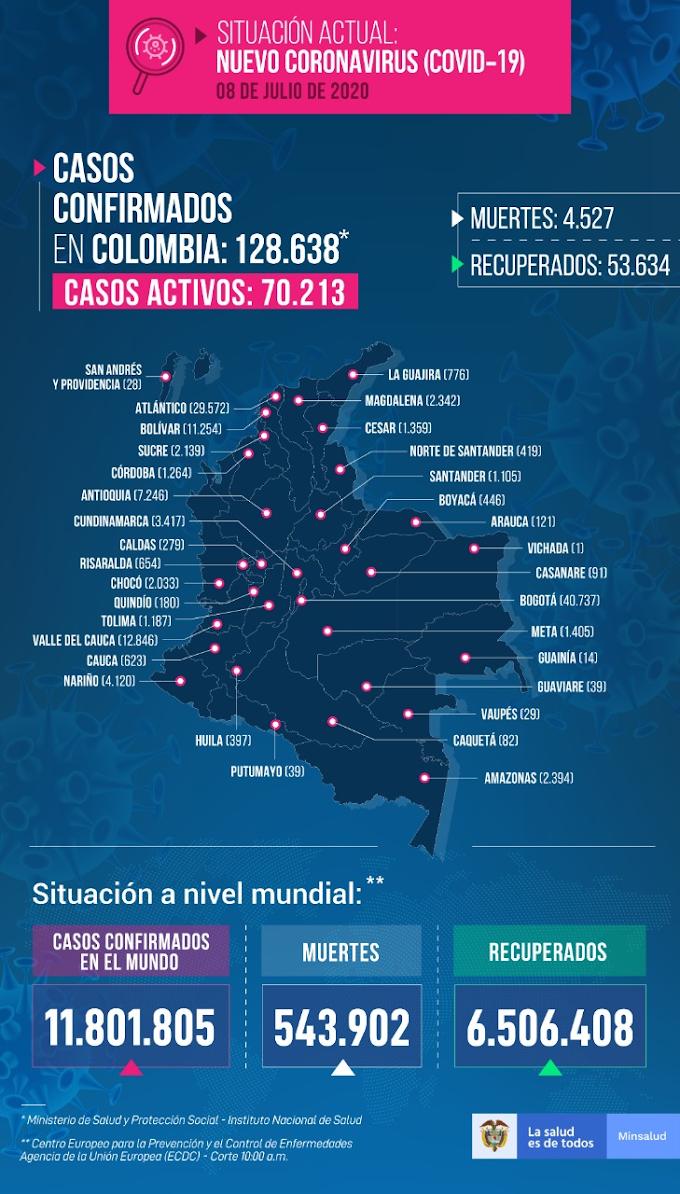 Covid-19: Santander continúa revelando informes diferentes a los del Ministerio de Salud