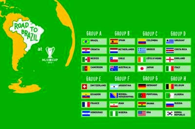 Group F easy for Argentina