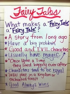 fairytale anchor chart