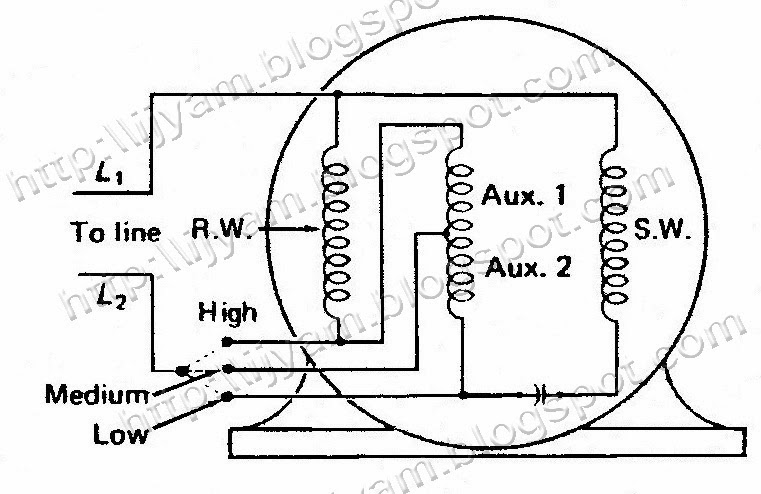 Electrical control circuit schematic diagram of permanent split figure 6 a schematic diagram of a three speed single voltage capacitor run motor asfbconference2016 Images