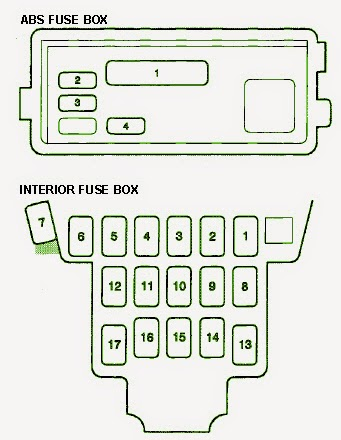 wiring diagrams and manual ebooks 1997 acura cl 3 0 fuse box 1997 acura cl3 0 fuse box diagram