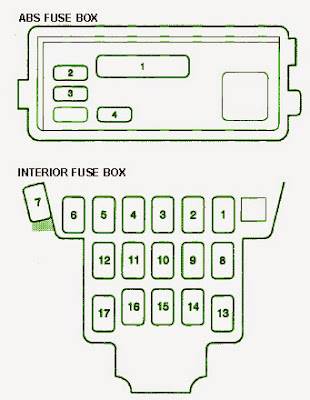 [SCHEMATICS_48IU]  Wiring Diagrams and Free Manual Ebooks: 1997 Acura CL 3.0 Fuse Box Diagram | Fuse Box 1997 Acura Cl |  | Stereo Wiring Diagram - blogger