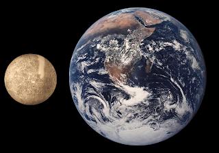 earth compared to mercury Earth & mercury comparison size distance to scale