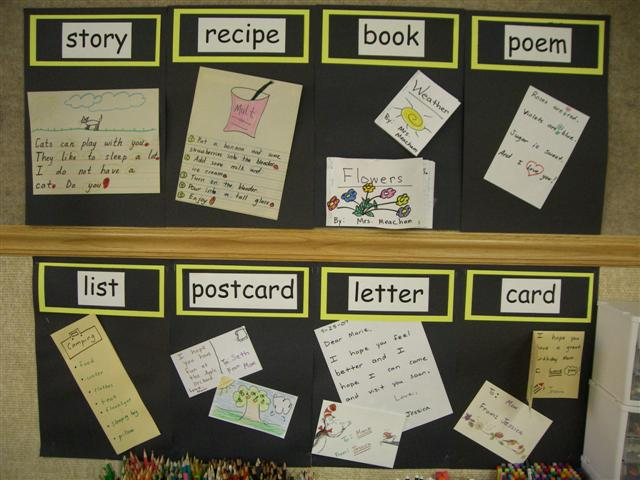Classroom Writing Ideas : Writing centers setting up the classroom series