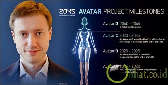 Proyek Hidup Abadi Sudah Dirancang Ilmuwan