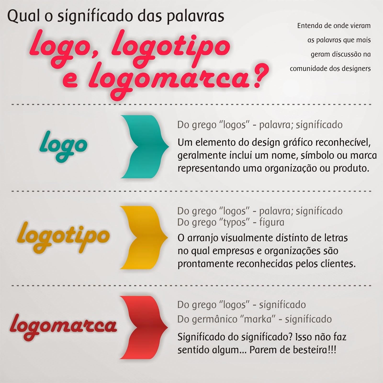 Well-known Blog do Web Designer: Logo, Logotipo ou Logomarca? RH14