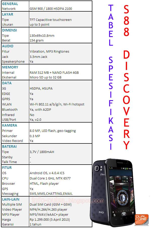 Spesifikasi IMO S88