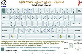 Myanmar ZawGyi Fonts Download