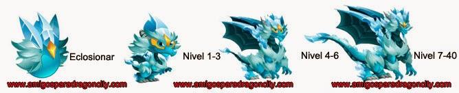 imagen del crecimiento del dragon hielo doble