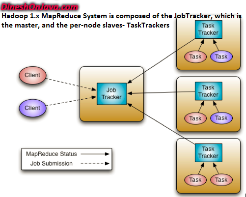 hadoop1_jobtracker