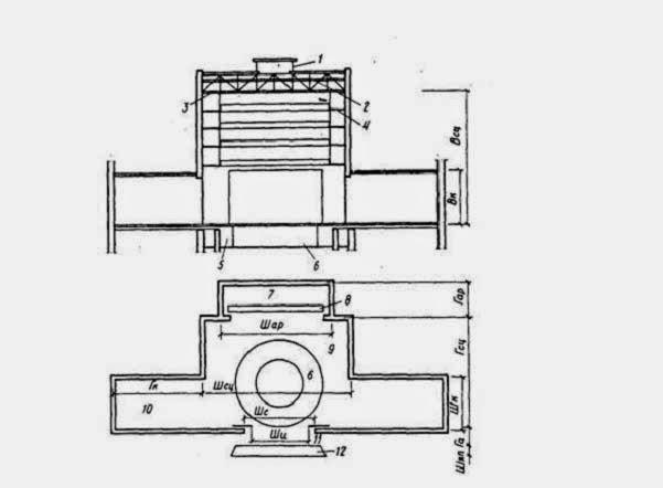 Схема построения глубинной