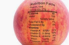 Label Makanan