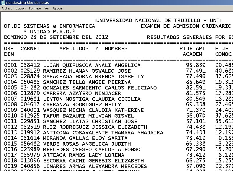 Resultados UNT 2013 1 Areas A y B Ciencias Ingresantes Admision 16 de Setiembre