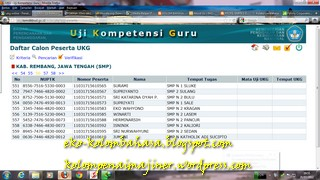 Kolom Bahasa Daftar Peserta Ukg Online 2012