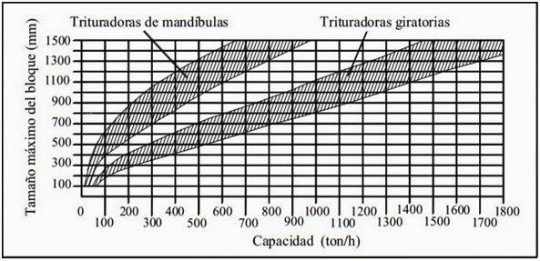 sme mining engineering handbook volume 2 pdf