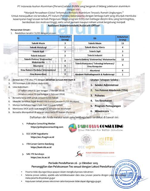 LOWONGAN KERJA PT INDONESIA ASAHAN ALUMINIUM (INALUM)