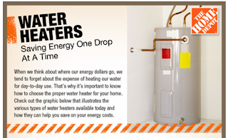 save money energy water heater