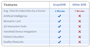 ehr-features