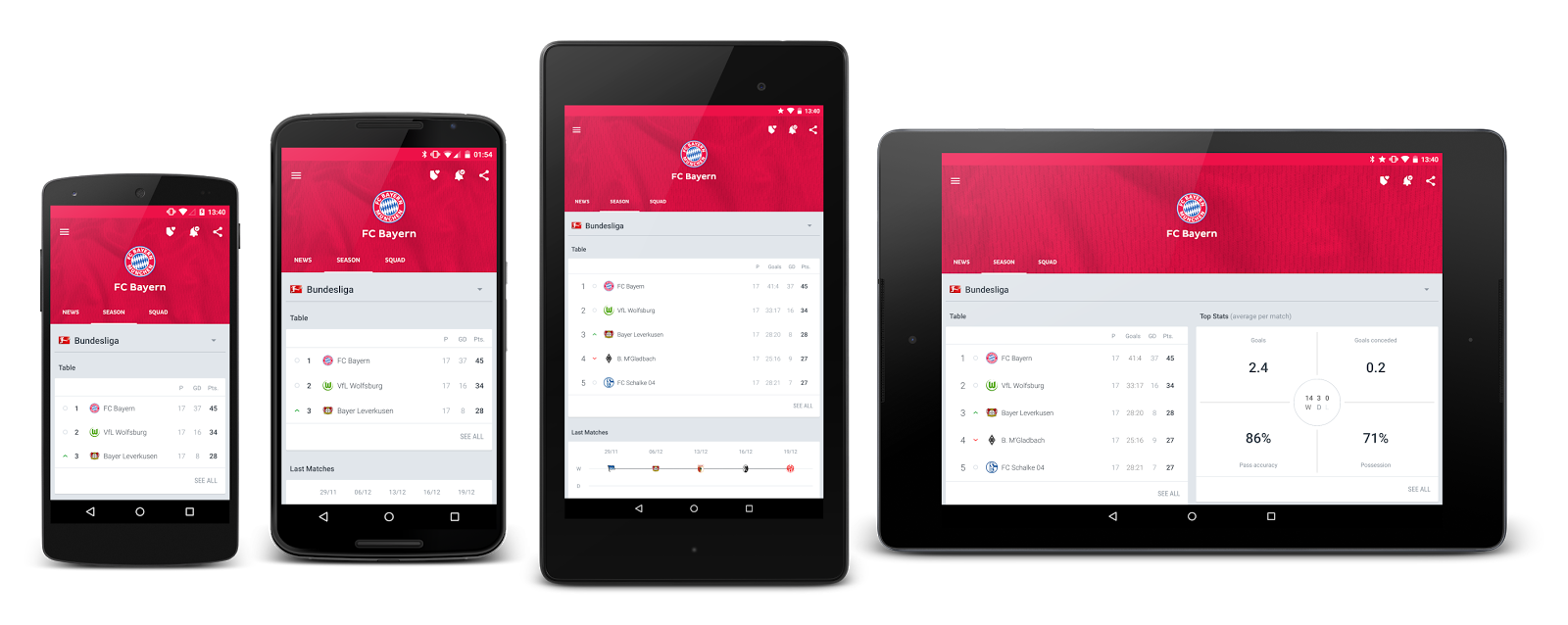 Android UI Patterns: How We Created Scalable UI - A Case Study