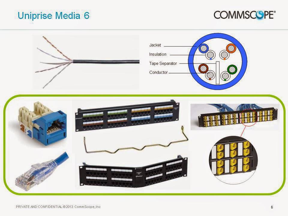 CommScope - Uniprise 콤스코프 유니프라이즈 솔루션 소개