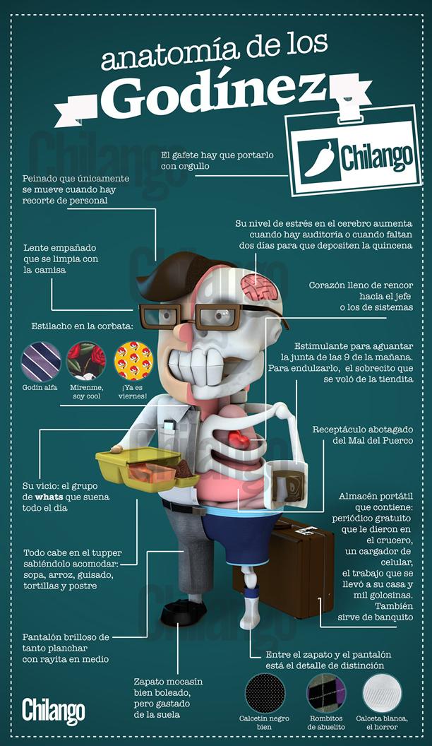 idos de la mente!: Anatomía de los Godínez