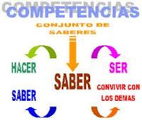 Perfil del Bachiller Basado en Competencias