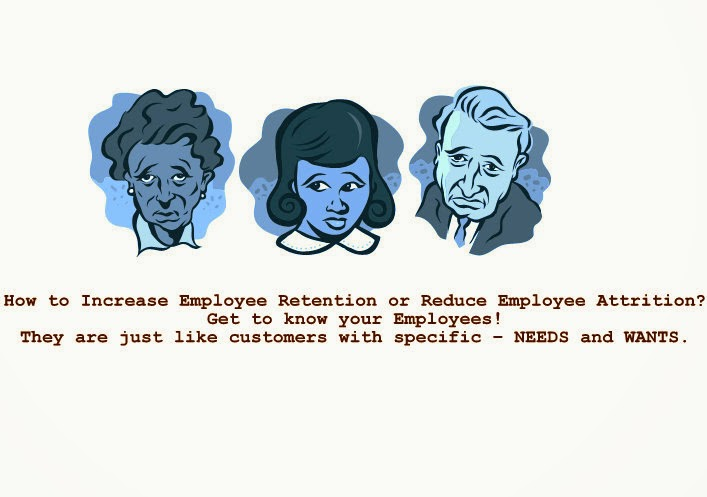 How to Increase Employee Retention or Reduce Employee Attrition?