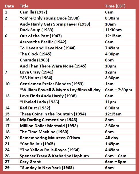 All Hollywood Movies List