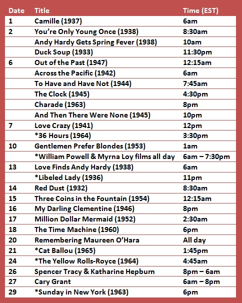november schedule for tcm movies