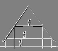 Building Regulations Roof Structure