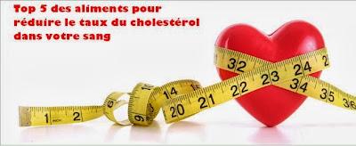 régime cholestérol