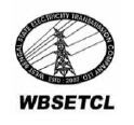 Recruitment of Technical Support Hand in WBSETCL