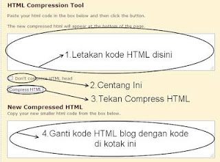 Cara Kompres HTML BLOG