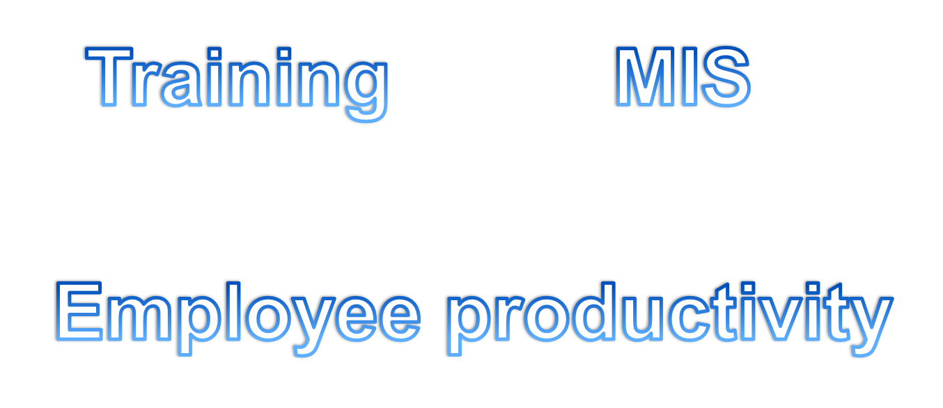 pharmaceuticals and healthcare employee productivity when organizational members are alligned to the purpose of the firm involvement is high and skills sets are good employee productivity