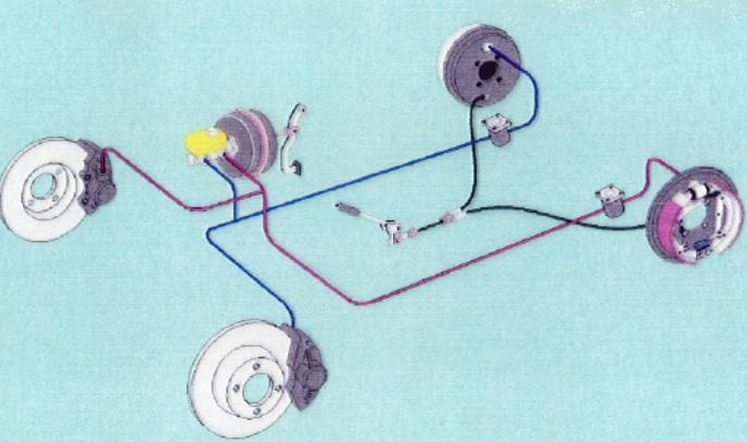 Diagrama de un sistema de frenos configurado de forma diagonal.