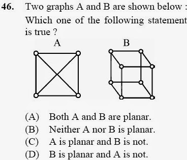 2012 December UGC NET in Computer Science and Applications, Paper III, Question 46