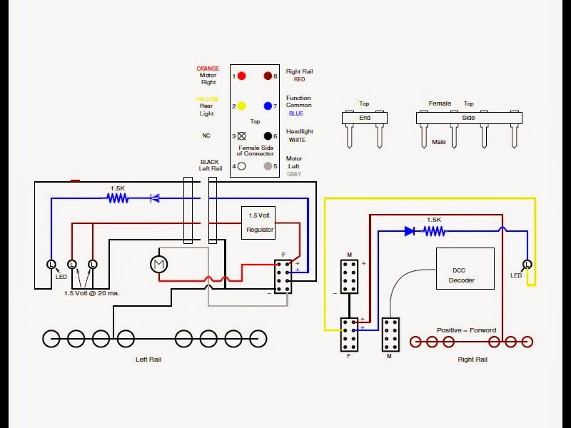 my model railroad restoration and remotoring a rivarossi cab forward rh melvineperry blogspot com dctools wiring diagram 9-Pin DCC Wiring Diagrams
