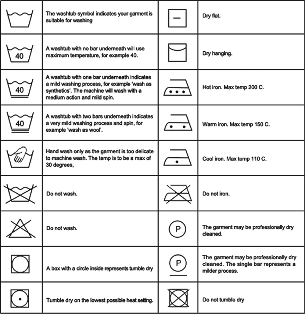 Osca Ironing Care Labels Explained