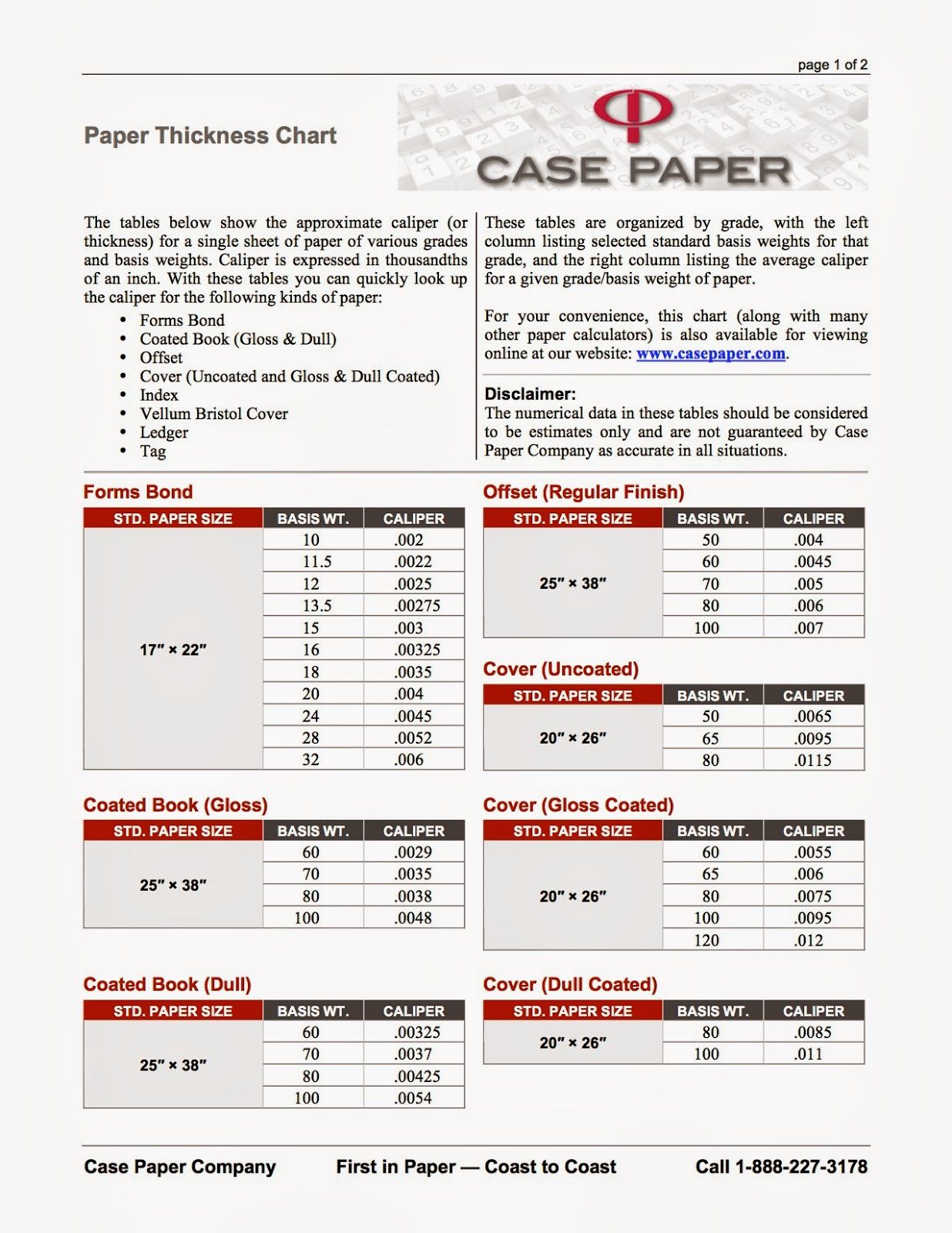 determine weight paper stock Stock analyst corner estimate the weight of a roll of paper determine an m weight estimate the weight of a roll of paper.