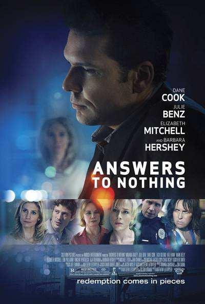 Answers to Nothing [Las Respuesta a Nada] 2011 DVDRip Español Latino