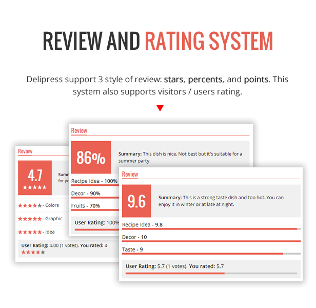 Review and Rating System - Delipress - Magazine and Review WordPress Theme