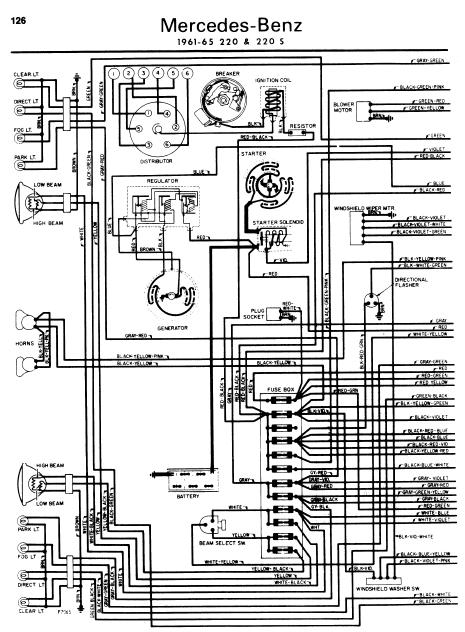 mercedesbenz_220_wiringdiagrams repair manuals mercedes benz 220 1961 65 wiring diagrams 1965 mercedes 220s wiring diagram at bayanpartner.co