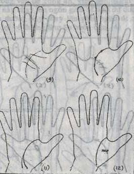Bói Toán Cách xem bói chỉ tay đường tình duyên-hôn nhân-sự nghiệp trên bàn tay 9