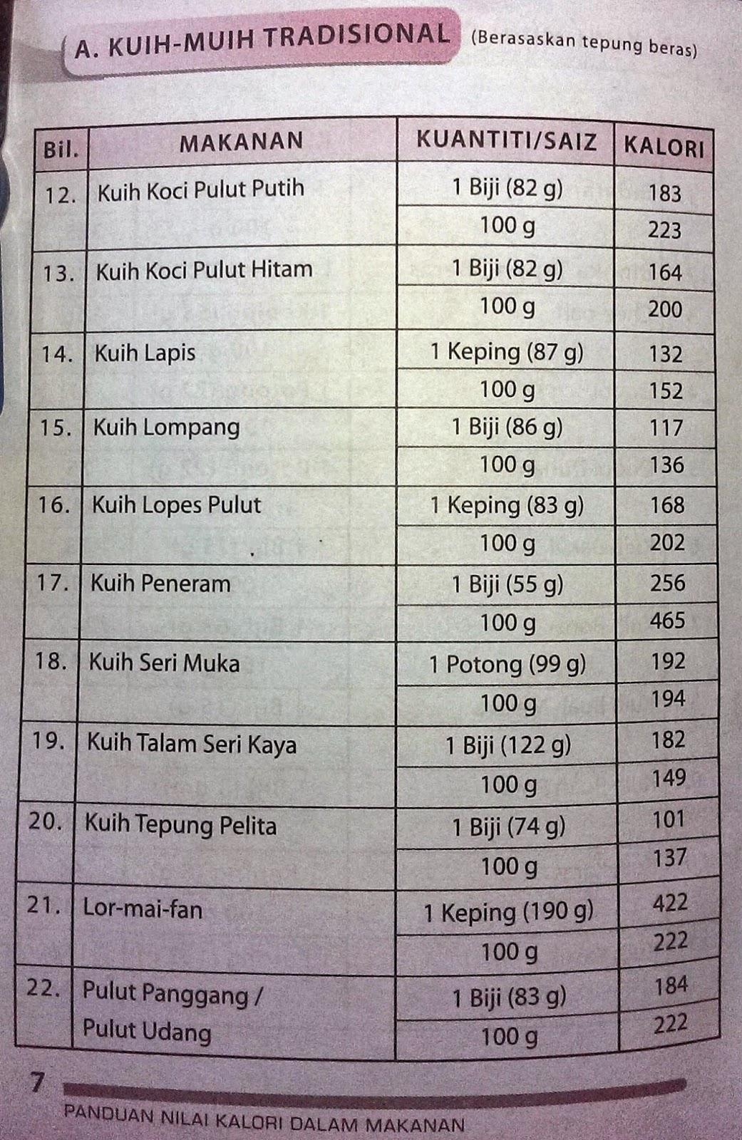Diet Diabetes 1700 Kalori