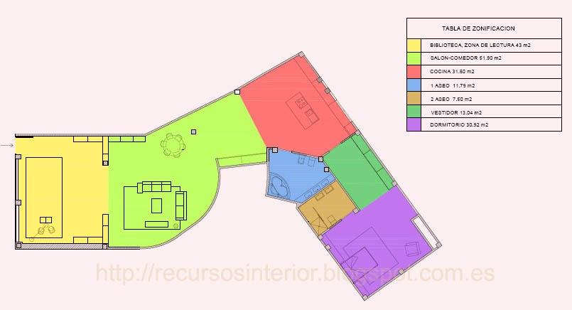 Dise ar un plano de zonificaci n recursos interior for Programa para distribuir una casa