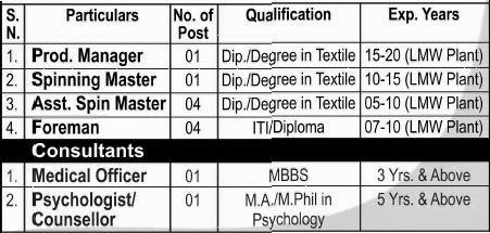 Sheshrao Wankhede Shetkari Sahakari Soot Girni Butibori Nagpur Job Vacancy Details