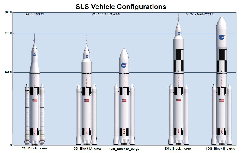saturn v rocket stages diagram  saturn  free engine image